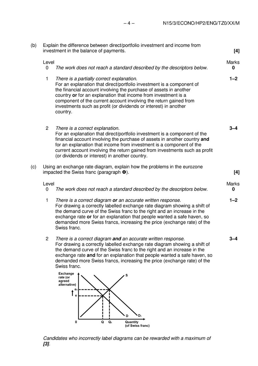 2     M15 3 ECONO HP2 ENG TZ0 XX M  This markscheme is confidential and for the exclusive use of examiners in this exam...