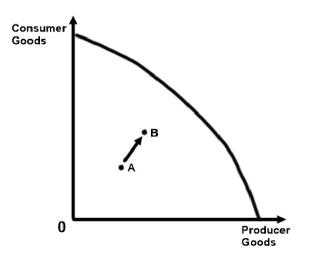 2015 Exams Ib Economics Simplebooklet Com
