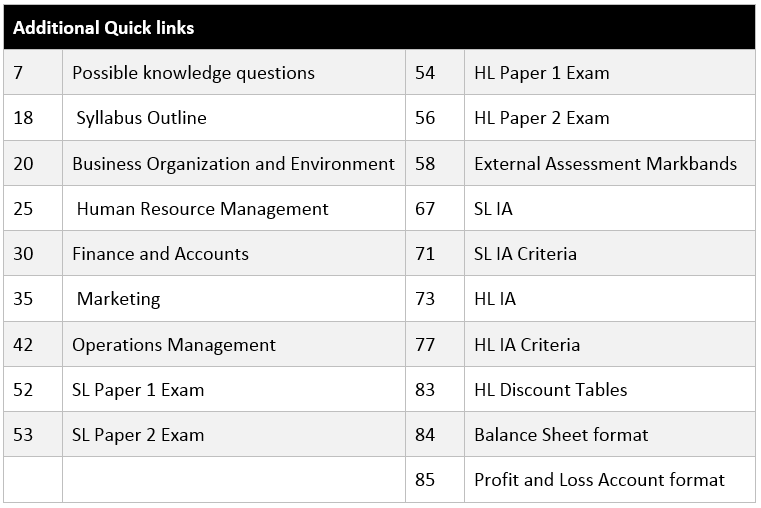 IB BUSINESS AND MANAGEMENT OR ECONOMICS?