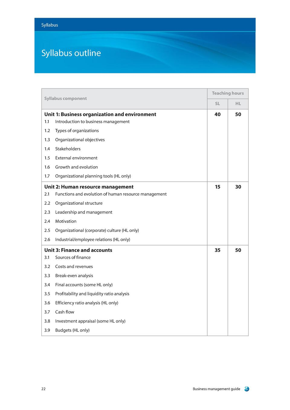 ib business and management past papers Exam-mate is an exam preparation and exam builder tool, containing a bank of topical and yearly past papers it covers cambridge igcse past papers, edexcel international gcse, cambridge and edexcel a level and ial along with their mark schemes students can use it to access questions related to topics, while.