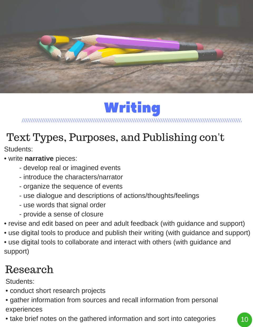 Writing Text Types, Purposes, and Publishing con t Students      write narrative pieces  - develop real or imagined events...