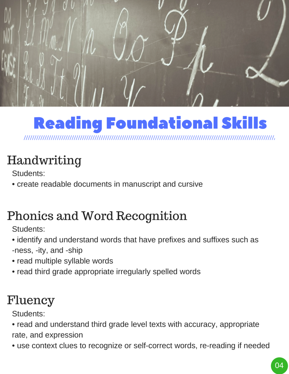 Reading Foundational Skills Handwriting Students      create readable documents in manuscript and cursive  Phonics and Wor...
