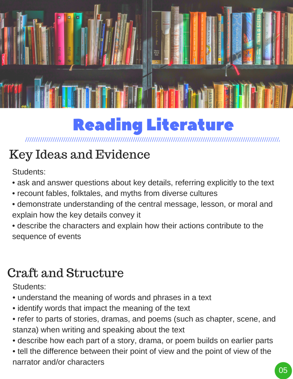 Reading   Literature Key Ideas and Evidence Students      ask and answer questions about key details, referring explicitly...