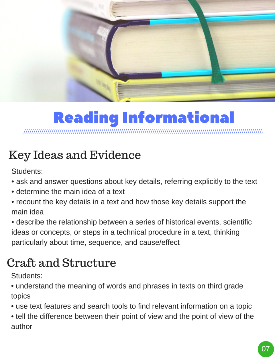 Reading   Informational Key Ideas and Evidence Students      ask and answer questions about key details, referring explici...