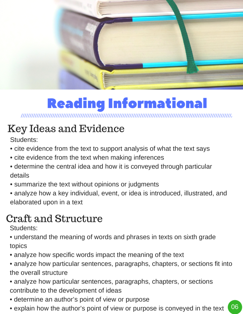 02  Introduction to the NC Standard Course of Study  03  ELA Standards    Expectations for  Sixth Grade  15  Reading Strat...