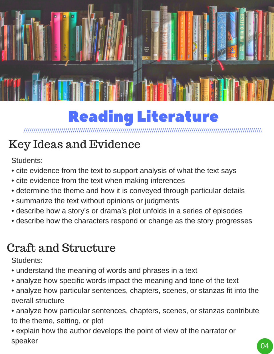 Reading   Literature Key Ideas and Evidence Students      cite evidence from the text to support analysis of what the text...