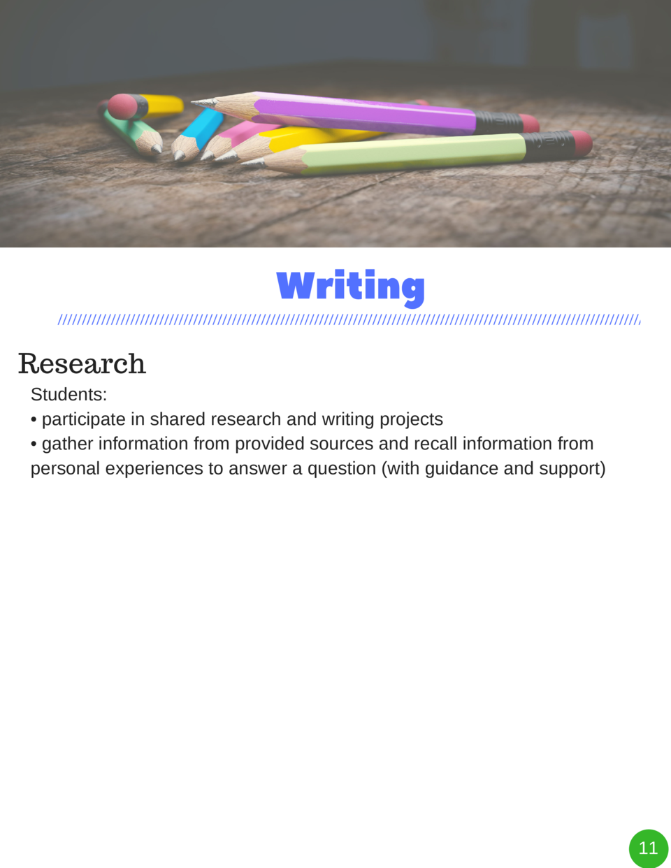 Writing Research Students      participate in shared research and writing projects     gather information from provided so...