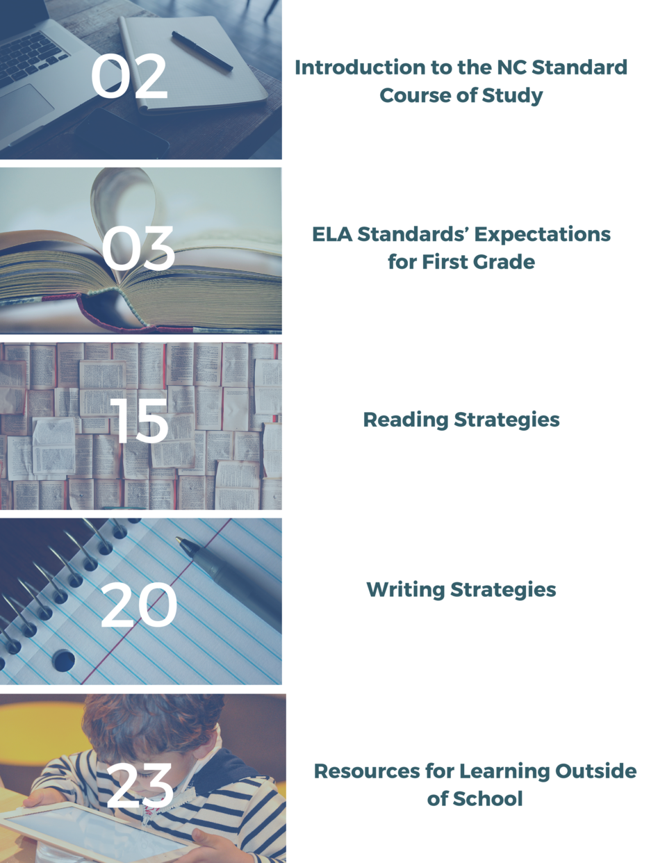02  Introduction to the NC Standard Course of Study  03  ELA Standards    Expectations for  First Grade  15  Reading Strat...