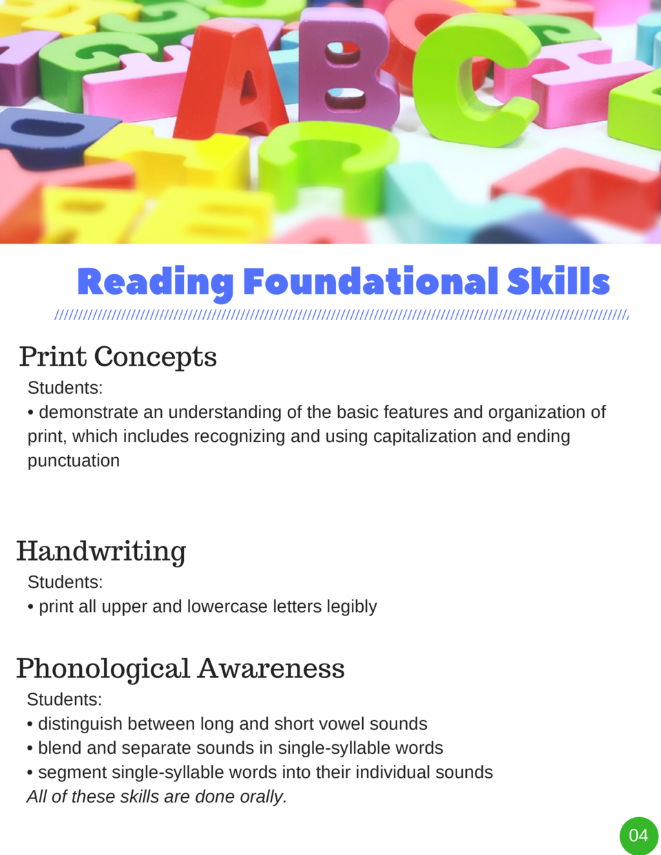 Reading Foundational Skills Print Concepts Students      demonstrate an understanding of the basic features and organizati...