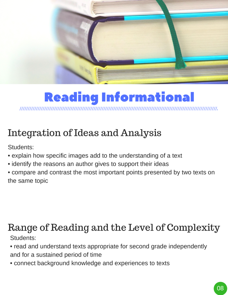 Reading   Informational Integration of Ideas and Analysis Students      explain how specific images add to the understandi...