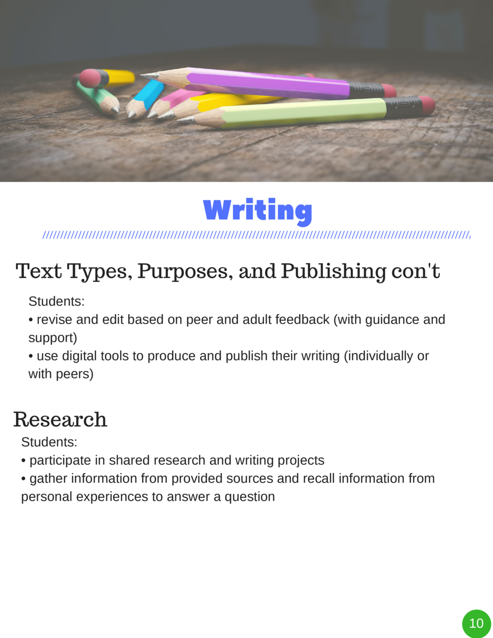 Writing Text Types, Purposes, and Publishing con t Students      revise and edit based on peer and adult feedback  with gu...