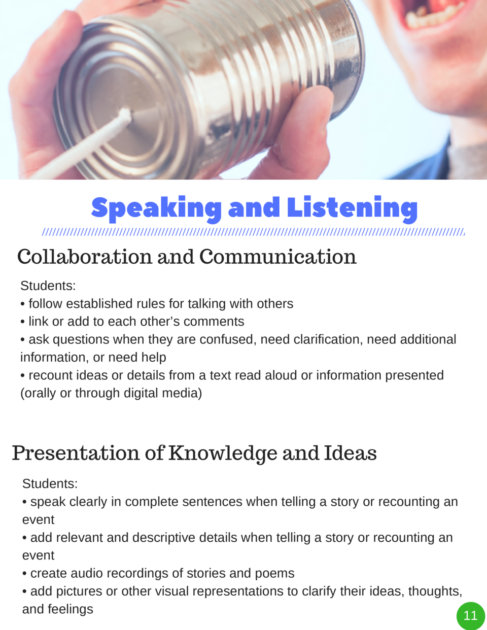 Speaking and Listening Collaboration and Communication Students      follow established rules for talking with others     ...