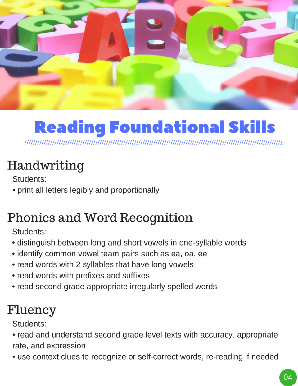 Reading Foundational Skills Handwriting Students      print all letters legibly and proportionally  Phonics and Word Recog...