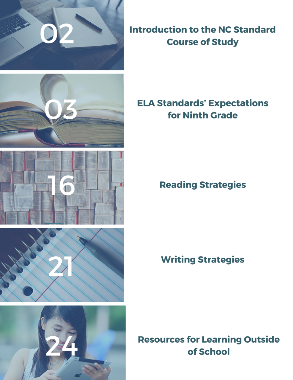 02  Introduction to the NC Standard Course of Study  03  ELA Standards    Expectations for  Ninth Grade  16  Reading Strat...