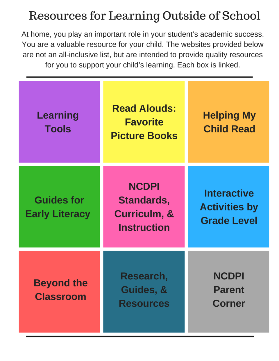 NCDPI  ELA SECTION  Parent Guide FOR ENGLISH LANGUAGE ARTS  ELA Standards  Expectations Get an in-depth look of what skill...