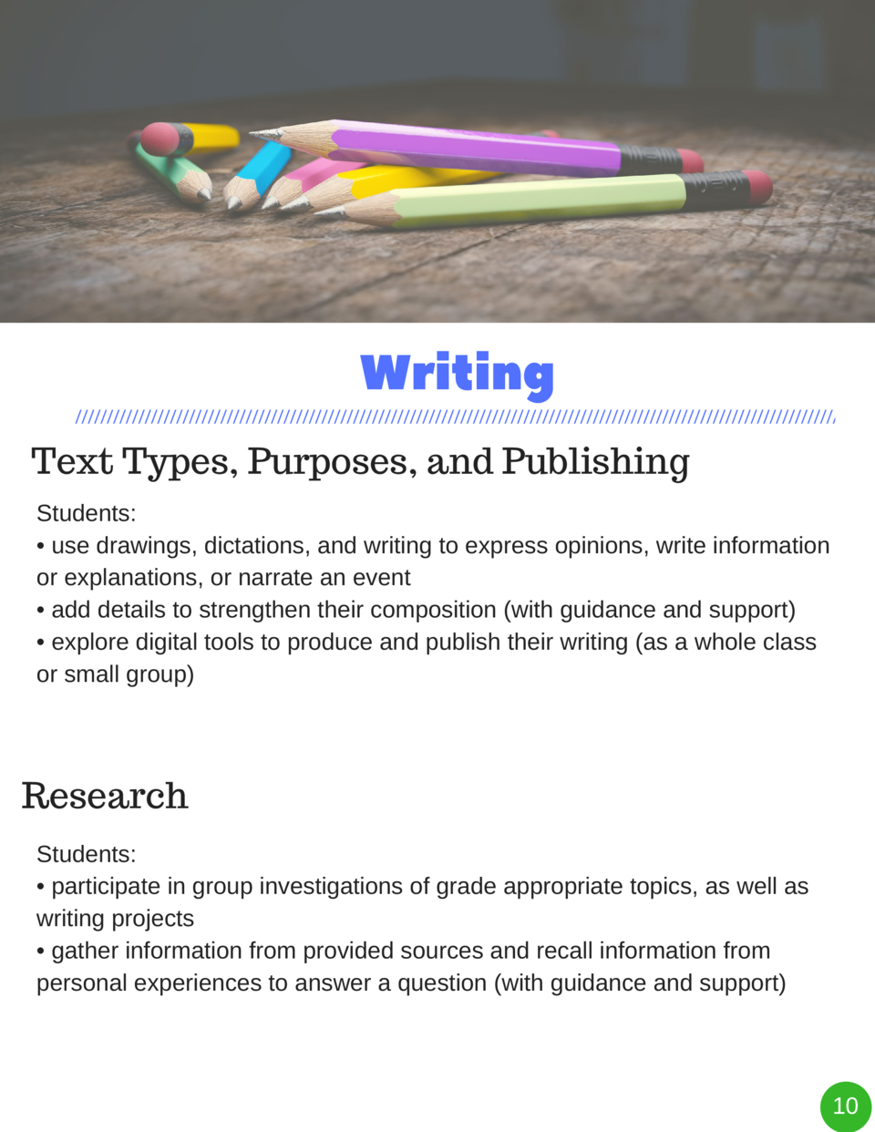 Writing Text Types, Purposes, and Publishing Students      use drawings, dictations, and writing to express opinions, writ...