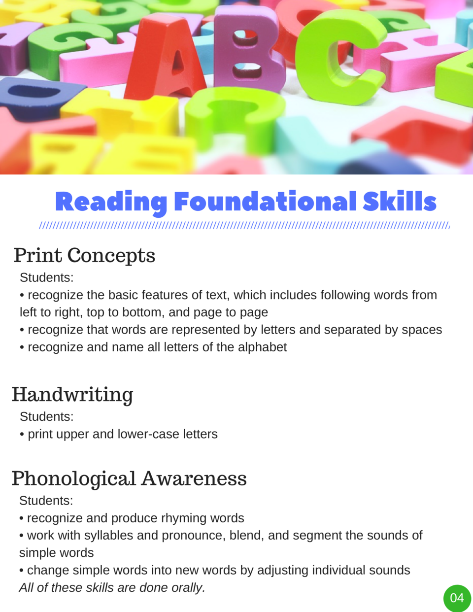 Reading Foundational Skills Print Concepts Students      recognize the basic features of text, which includes following wo...