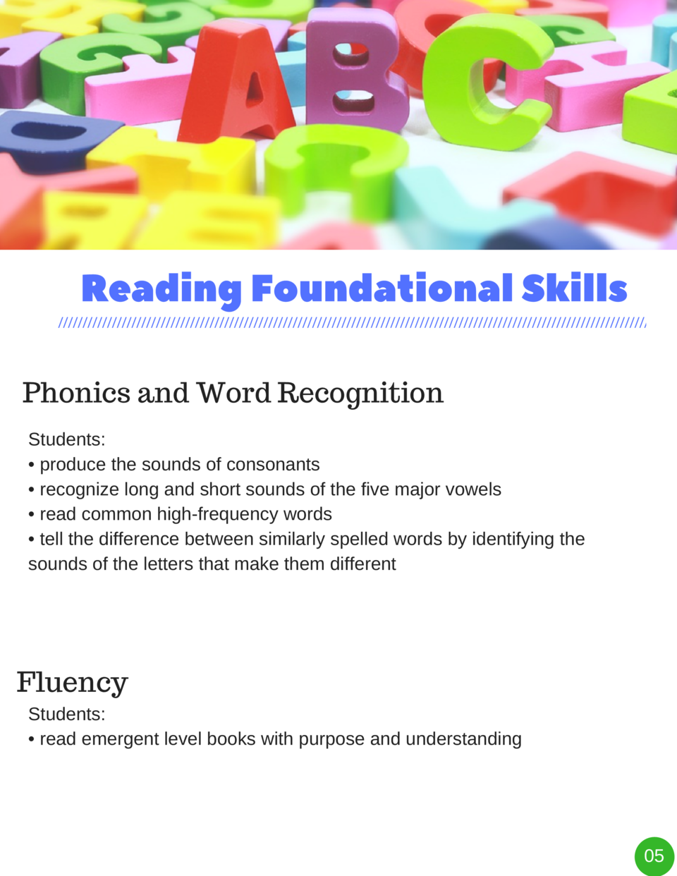 Reading Foundational Skills Phonics and Word Recognition Students      produce the sounds of consonants     recognize long...