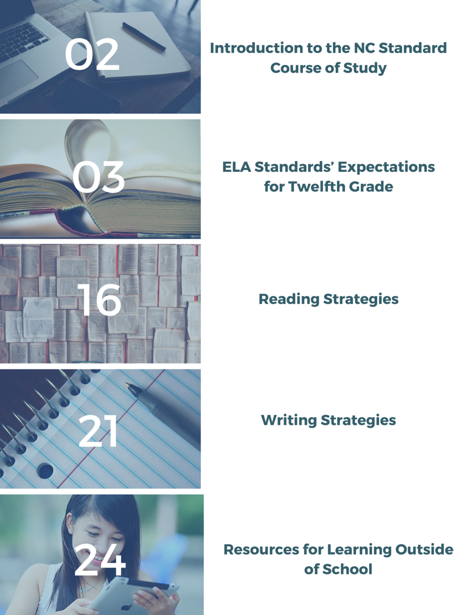 02  Introduction to the NC Standard Course of Study  03  ELA Standards    Expectations for  Twelfth Grade  16  Reading Str...