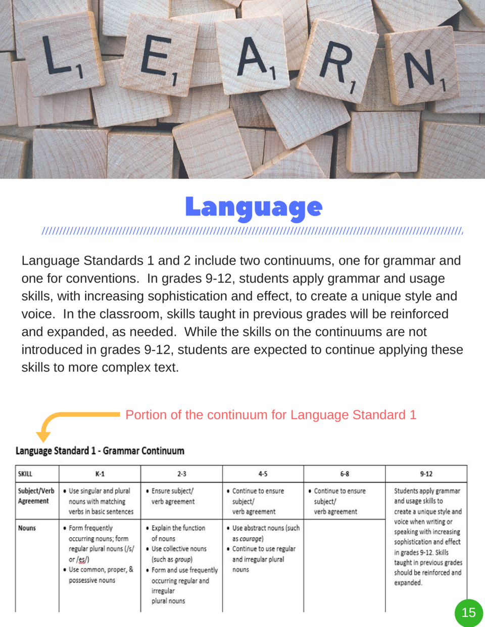 Language Language Standards 1 and 2 include two continuums, one for grammar and one for conventions. In grades 9-12, stude...