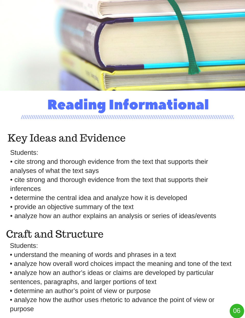 Reading   Informational Key Ideas and Evidence Students      cite strong and thorough evidence from the text that supports...