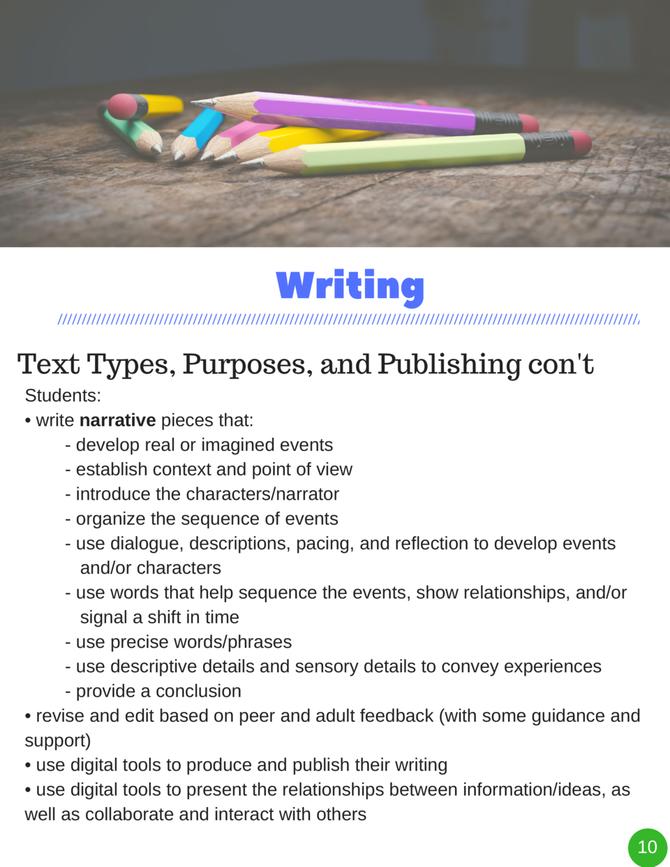 Writing Text Types, Purposes, and Publishing con t Students      write narrative pieces that  - develop real or imagined e...