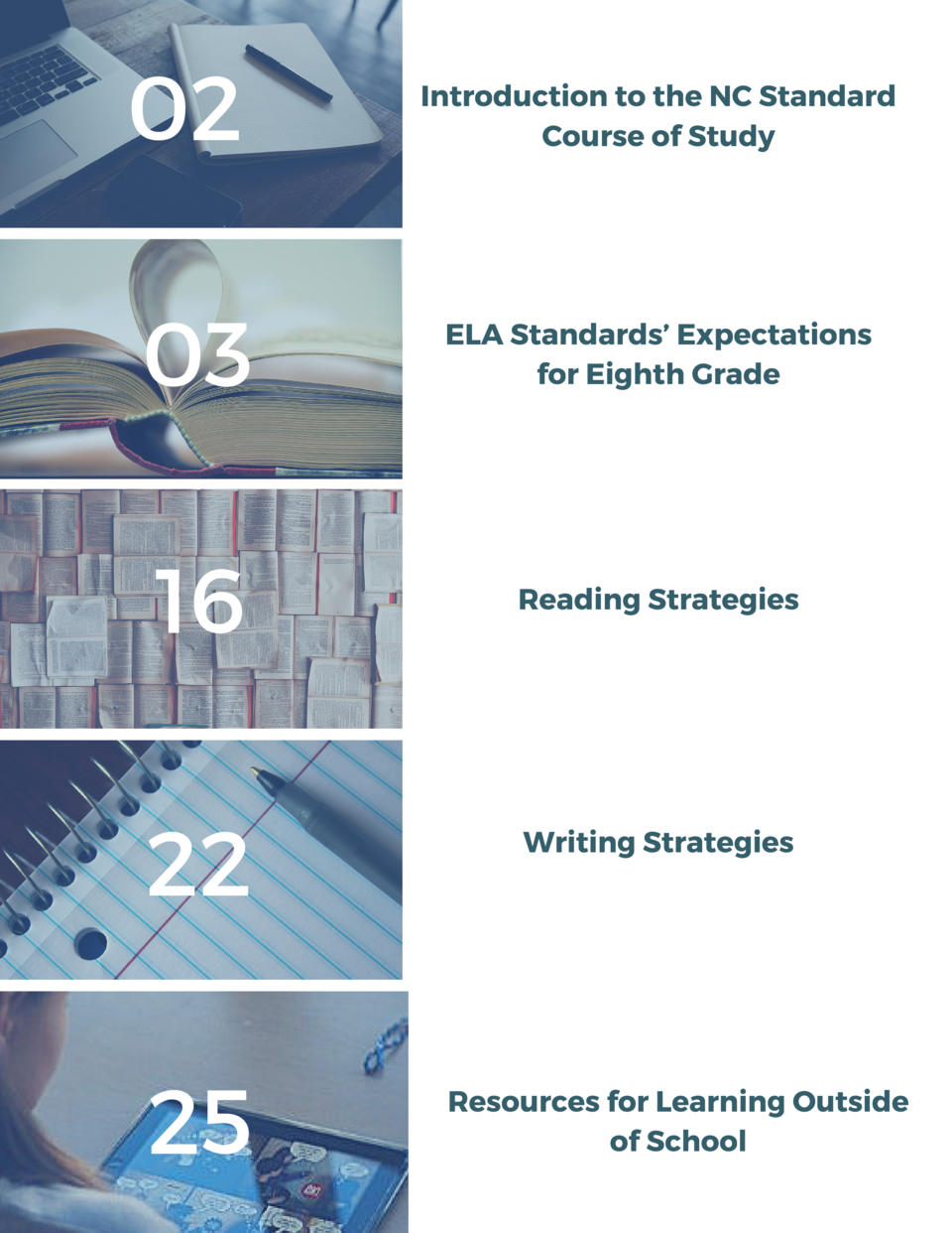 02  Introduction to the NC Standard Course of Study  03  ELA Standards    Expectations for  Eighth Grade  16  Reading Stra...
