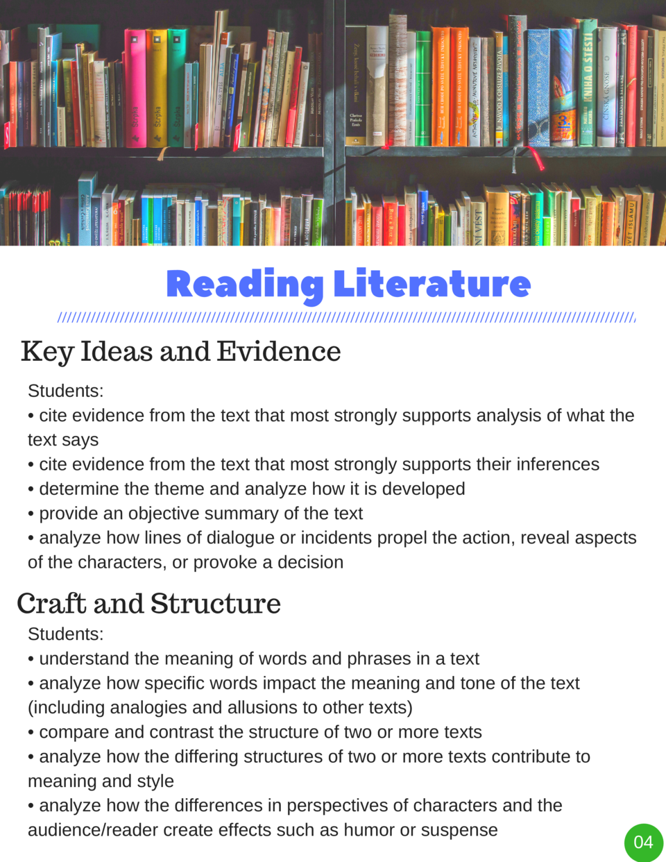 Reading   Literature Key Ideas and Evidence Students      cite evidence from the text that most strongly supports analysis...