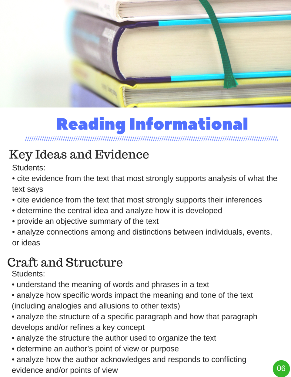 Reading   Informational Key Ideas and Evidence Students      cite evidence from the text that most strongly supports analy...