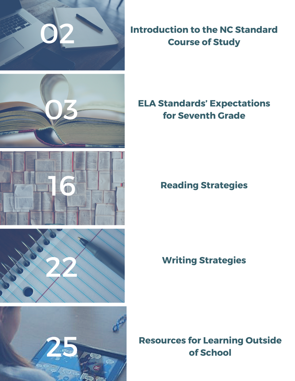 02  Introduction to the NC Standard Course of Study  03  ELA Standards    Expectations for  Seventh Grade  16  Reading Str...