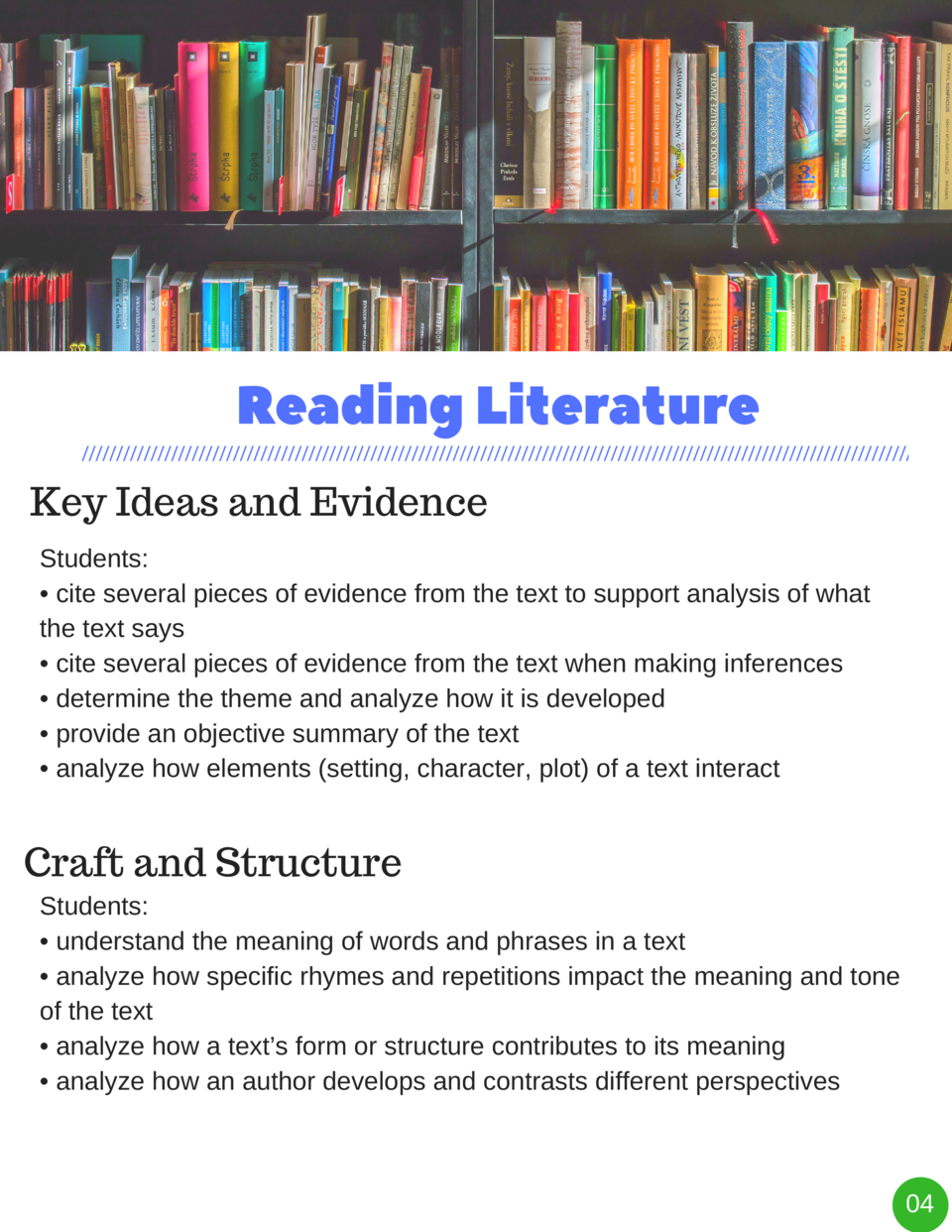 Reading   Literature Key Ideas and Evidence Students      cite several pieces of evidence from the text to support analysi...