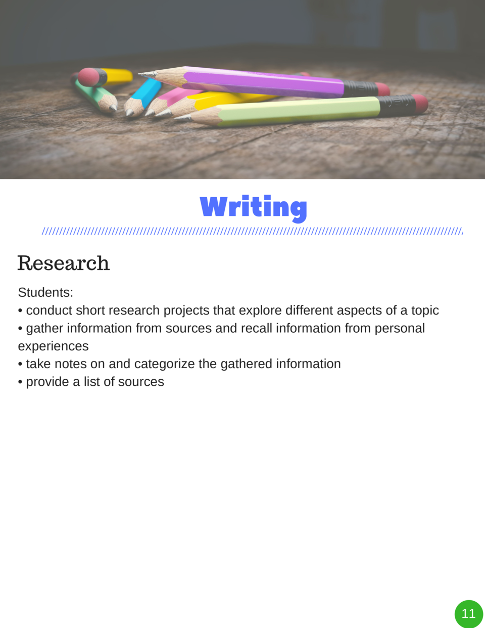 Writing Research Students      conduct short research projects that explore different aspects of a topic     gather inform...