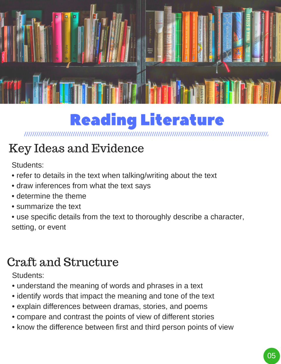 Reading   Literature Key Ideas and Evidence Students      refer to details in the text when talking writing about the text...