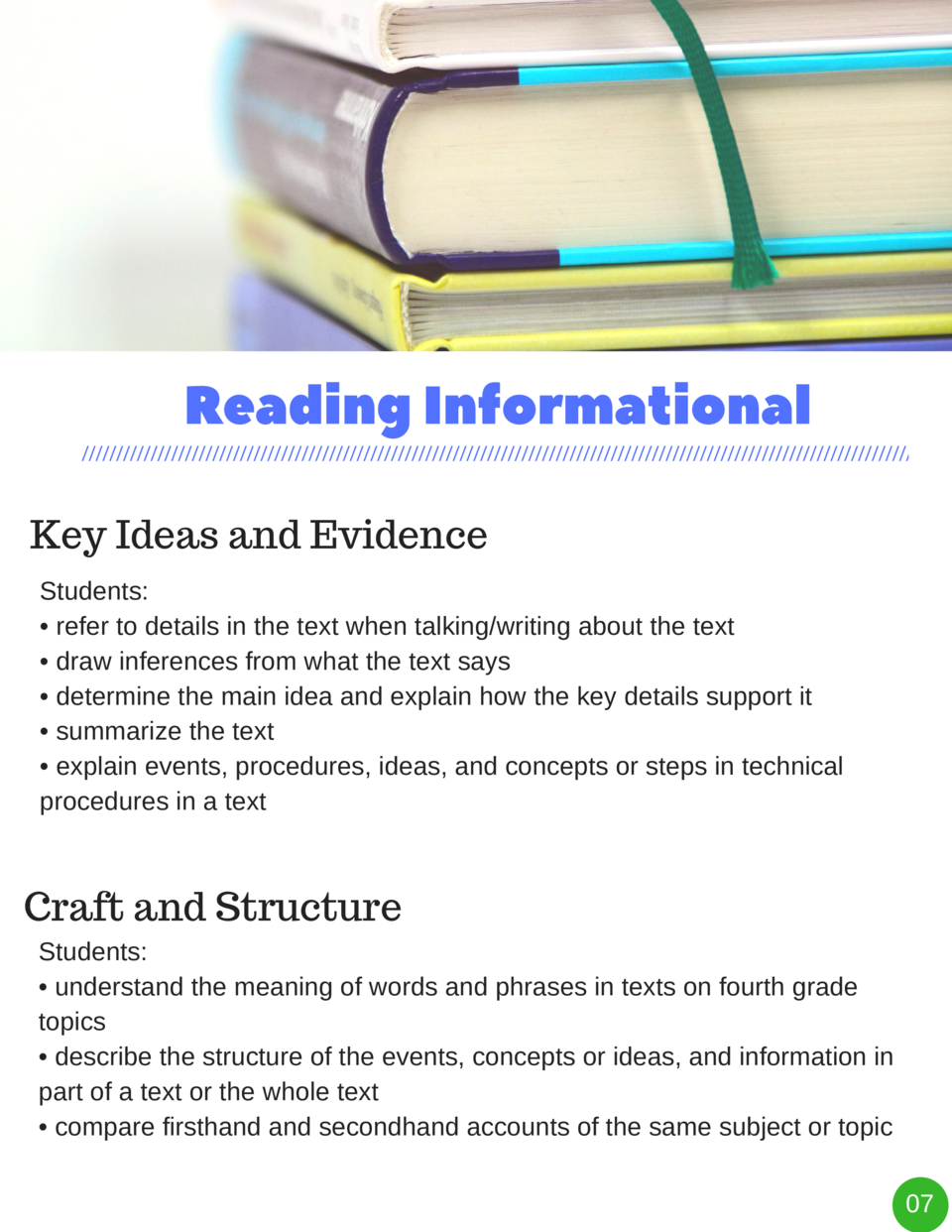 Reading   Informational Key Ideas and Evidence Students      refer to details in the text when talking writing about the t...