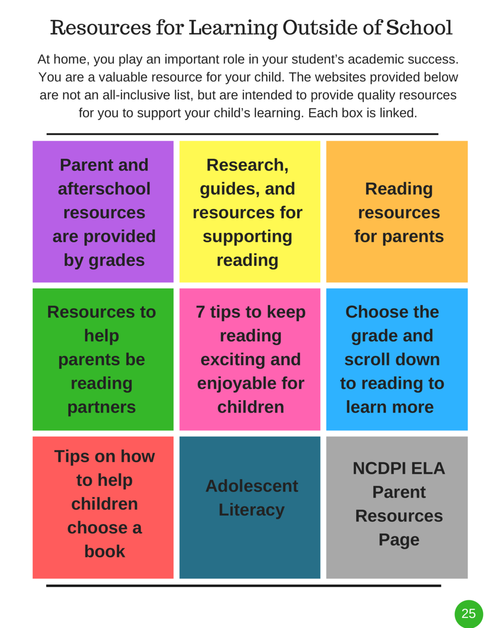 Resources for Learning Outside of School At home, you play an important role in your student   s academic success. You are...
