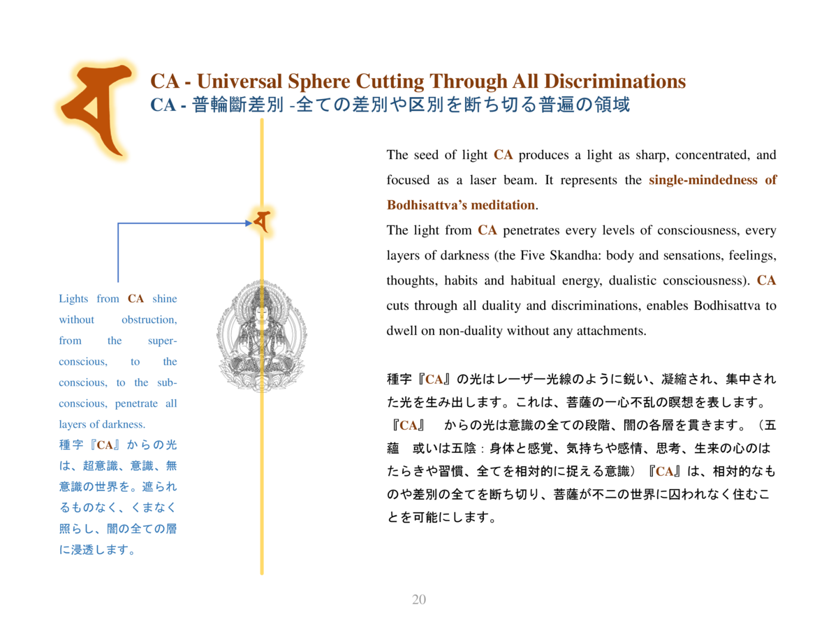 CA - Universal Sphere Cutting Through All Discriminations CA -                 -                                          ...
