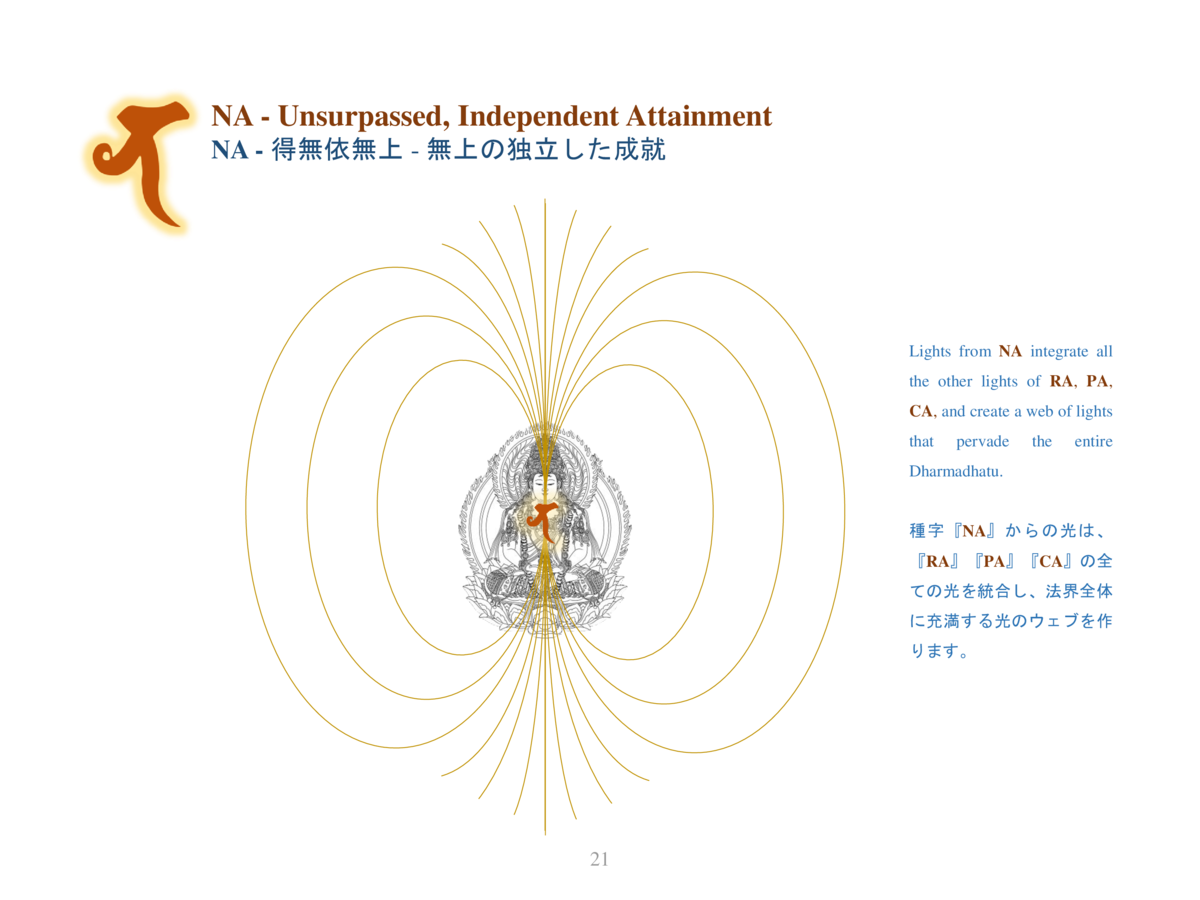 NA - Unsurpassed, Independent Attainment NA -                 -                              Lights from NA integrate all ...