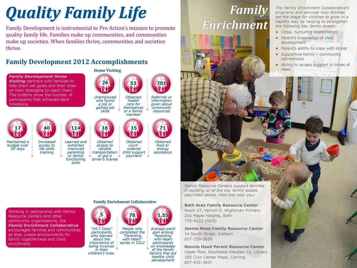 Family Development is instrumental to Pro Action   s mission to promote quality family life. Families make up communities,...