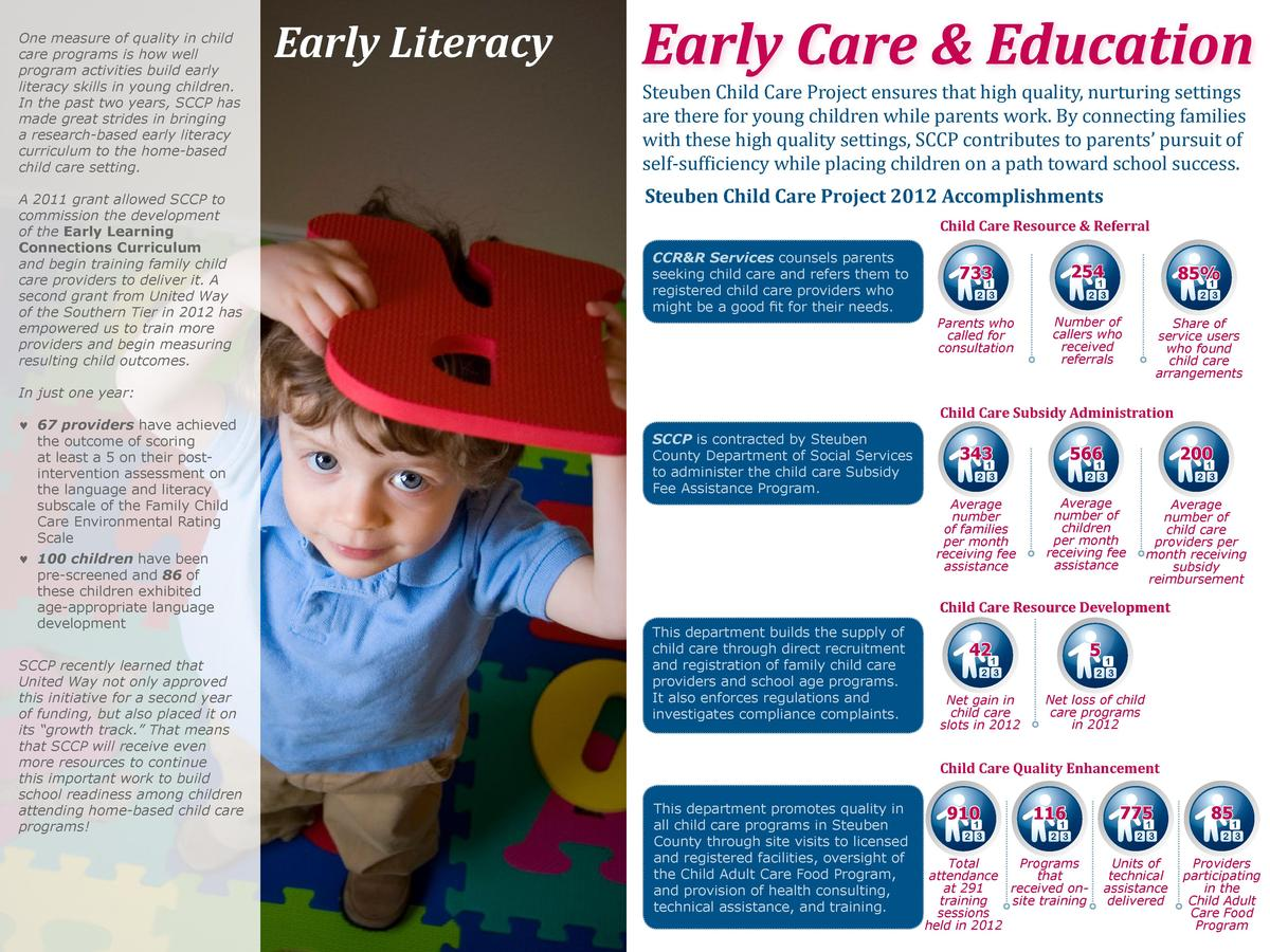 One measure of quality in child care programs is how well program activities build early literacy skills in young children...