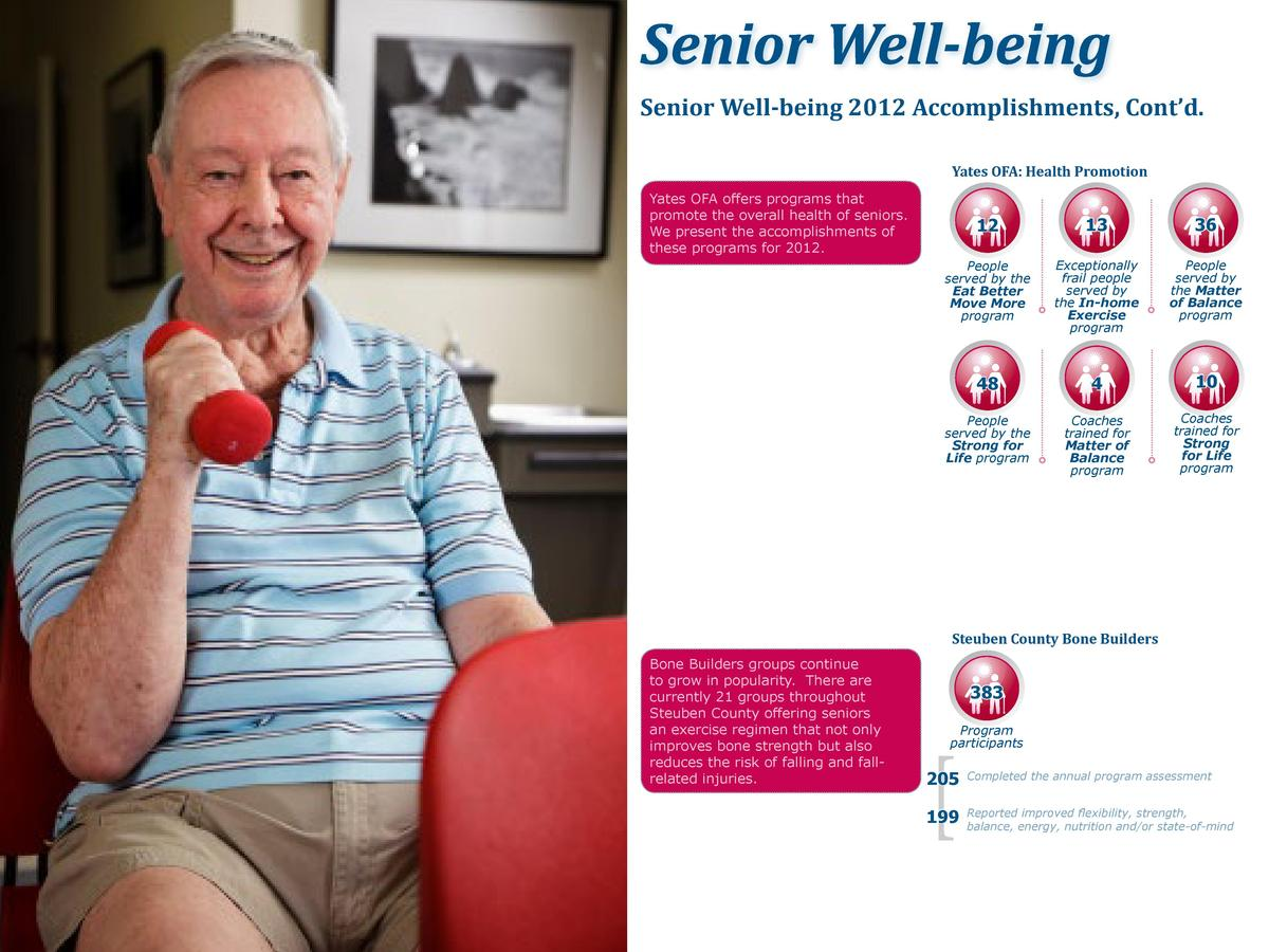 Senior Well-being 2012 Accomplishments, Cont   d. Yates OFA  Health Promotion Yates OFA offers programs that promote the o...