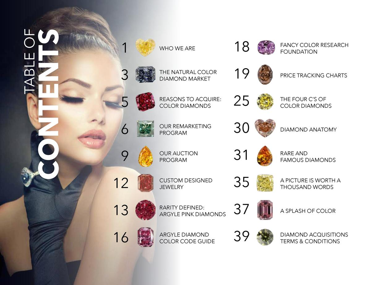 CONTENTS  TABLE OF  1  WHO WE ARE  18  FANCY COLOR RESEARCH FOUNDATION  3  THE NATURAL COLOR DIAMOND MARKET  19  PRICE TRA...