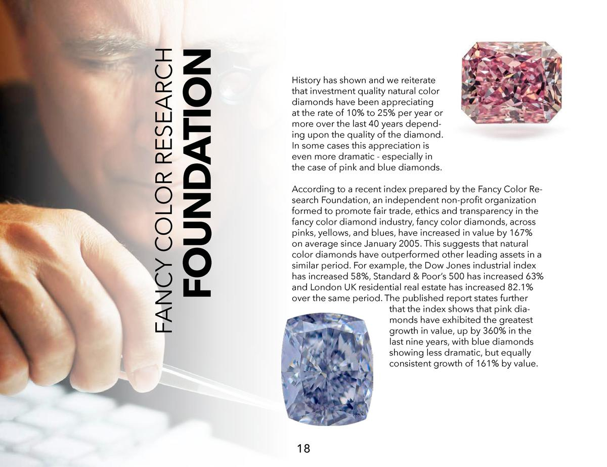 FOUNDATION  FANCY COLOR RESEARCH  History has shown and we reiterate that investment quality natural color diamonds have b...