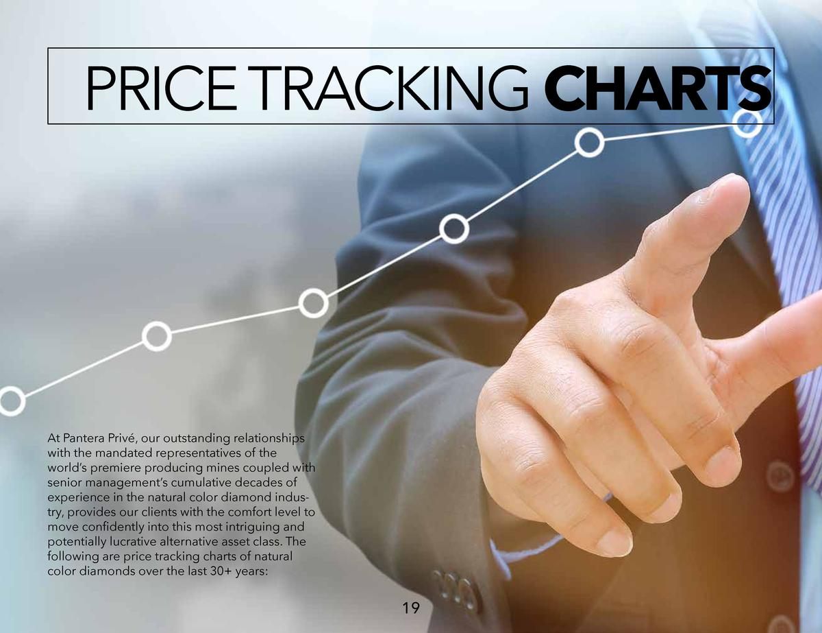 PRICE TRACKING CHARTS  At Pantera Priv  , our outstanding relationships with the mandated representatives of the world   s...