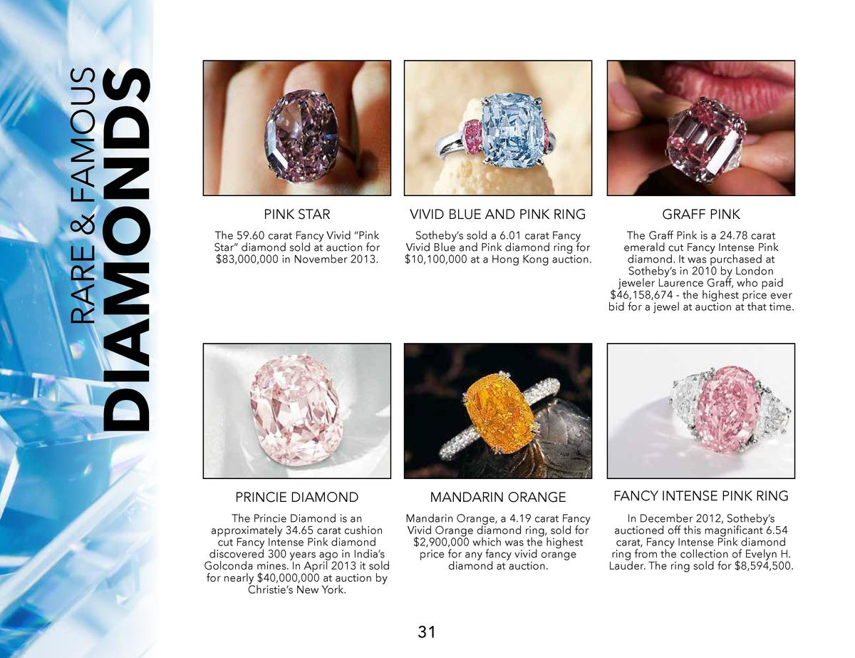 DIAMONDS  RARE   FAMOUS  PINK STAR  VIVID BLUE AND PINK RING  GRAFF PINK  The 59.60 carat Fancy Vivid    Pink Star    diam...
