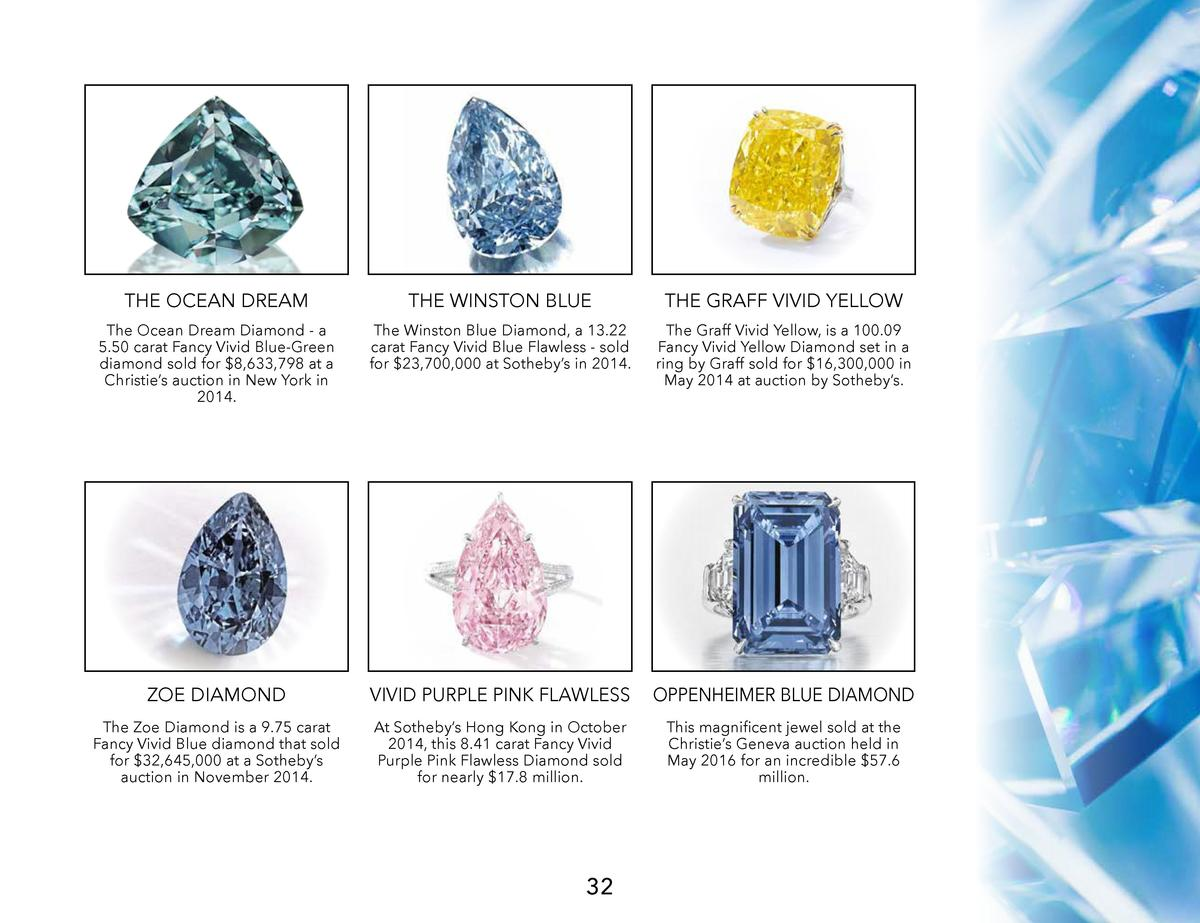 THE OCEAN DREAM  THE WINSTON BLUE  THE GRAFF VIVID YELLOW  The Ocean Dream Diamond - a 5.50 carat Fancy Vivid Blue-Green d...