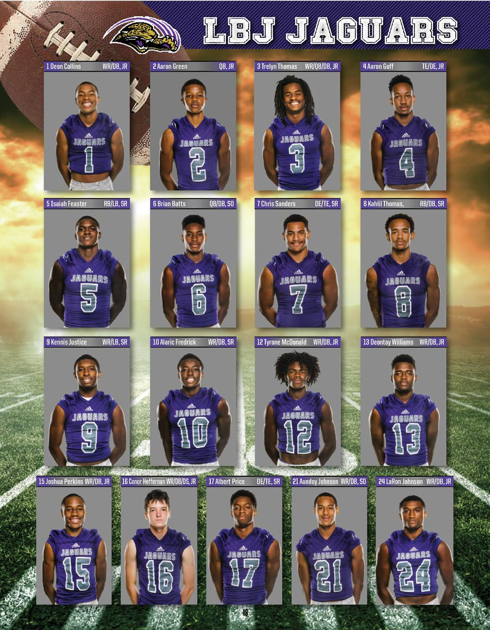 1 Deon Collins  WR DB, JR  2 Aaron Green  QB, JR  5 Isaiah Feaster  RB LB, SR  6 Brian Batts  9 Kennis Justice  WR LB, SR ...