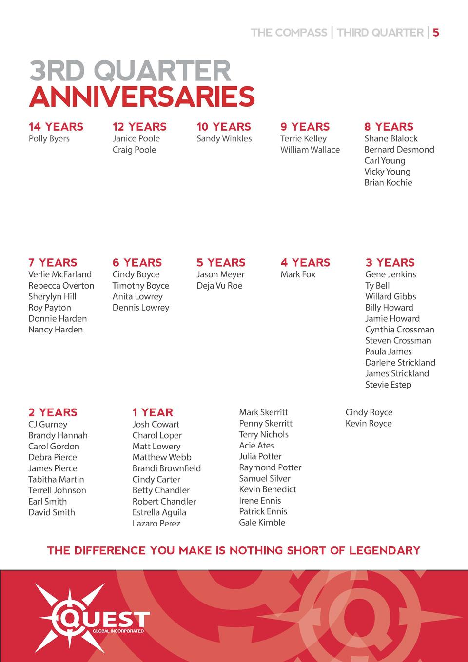 THE COMPASS   THIRD QUARTER   5  3RD QUARTER ANNIVERSARIES 14 YEARS Polly Byers  12 YEARS Janice Poole Craig Poole  10 YEA...