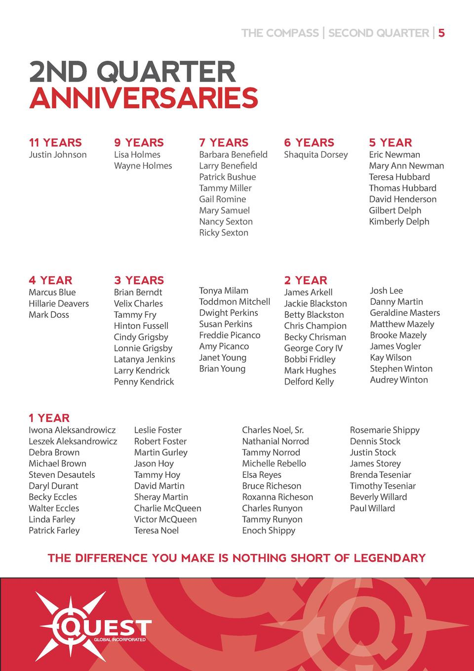 THE COMPASS   SECOND QUARTER   5  2ND QUARTER ANNIVERSARIES 11 YEARS  9 YEARS  4 YEAR  3 YEARS  Justin Johnson  Marcus Blu...