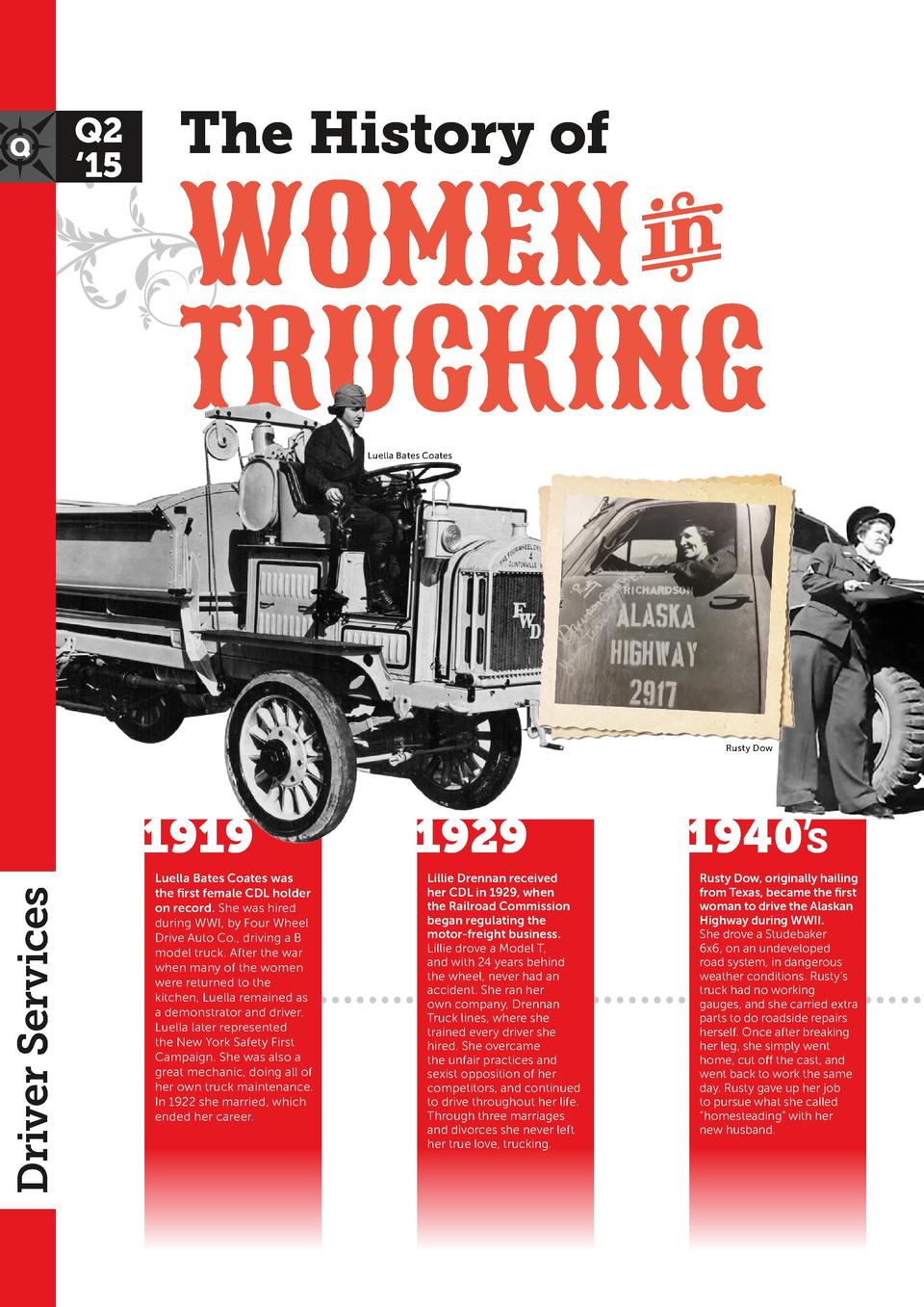 Q2    15  The History of  When someone says    trucker,    many stereotypes come to mind. A bearded Kris Kristofferson or ...
