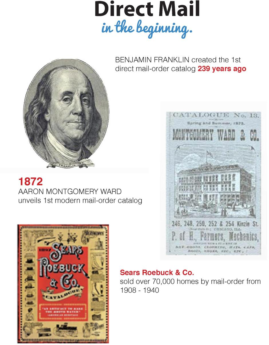 Direct Mail in the beginning.  BENJAMIN FRANKLIN created the 1st direct mail-order catalog 239 years ago  1872  AARON MONT...
